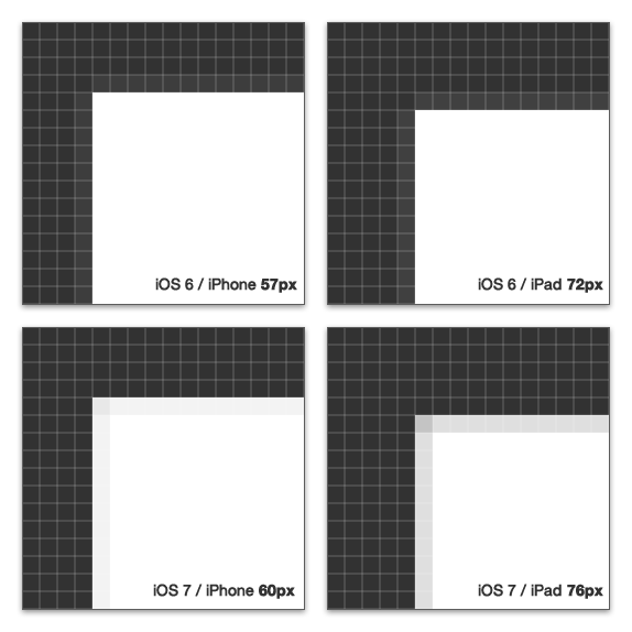 The 70px inset size seems to scale down to every device icon size well, even across iOS 6 and 7.