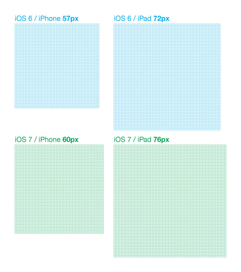 The actual pixel dimensions of the iOS 6-7 icons are annoyingly diversive.