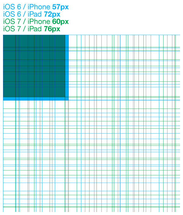 Overlaying this grid highlight measurements both for iOS 6 and iOS 7 shows promising similarities.