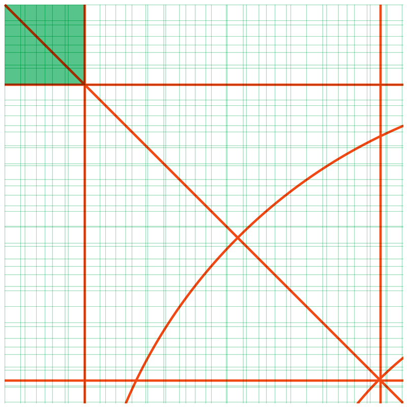 The first (outermost) overlayed pixel grid highlight shows similarities with the Ive grid suggested by Apple.